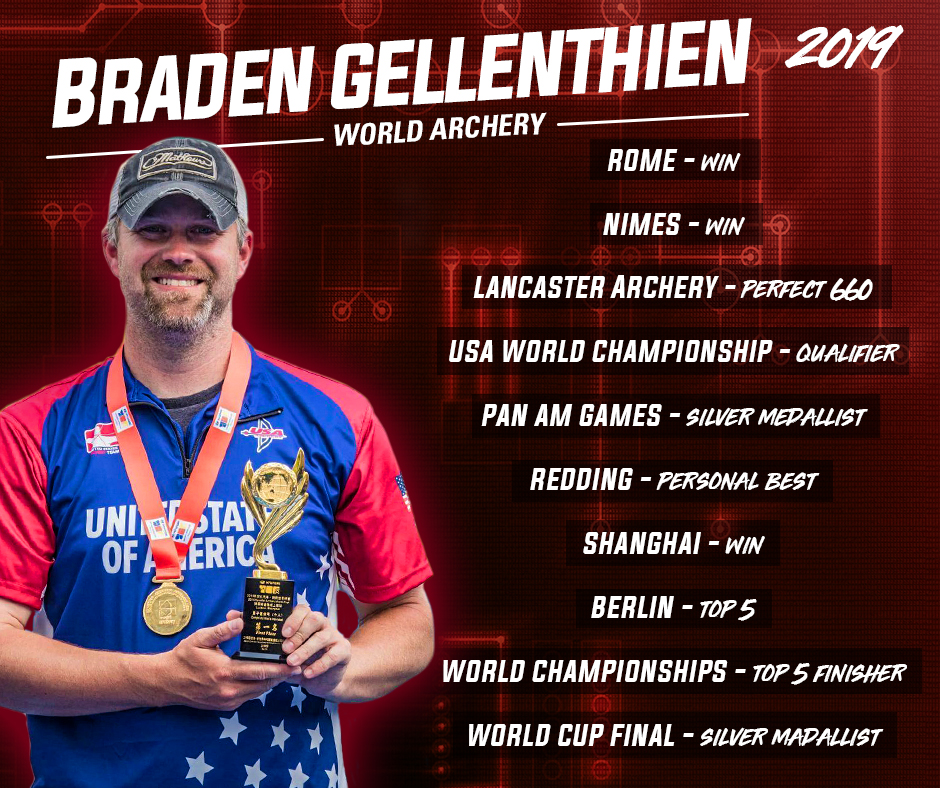 BradenGellenthien_accomplishments